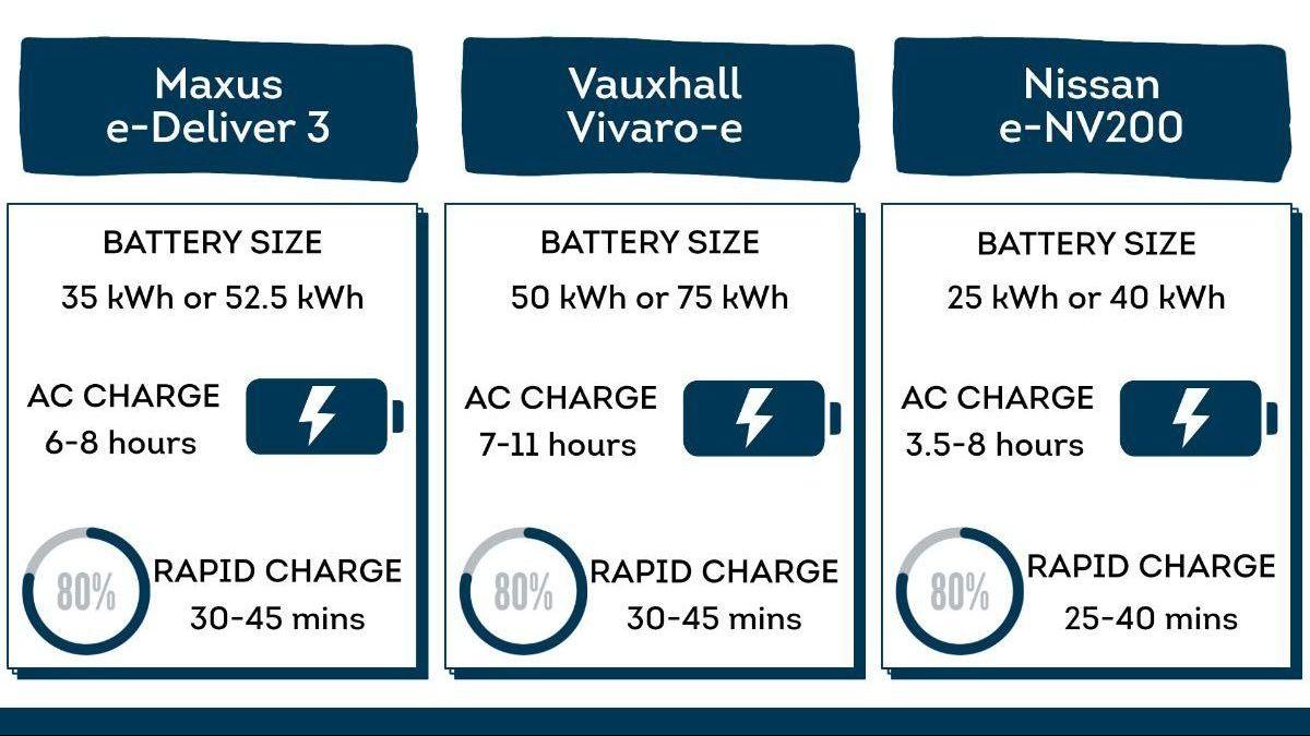 Battery_Charging_Comparison.jpg